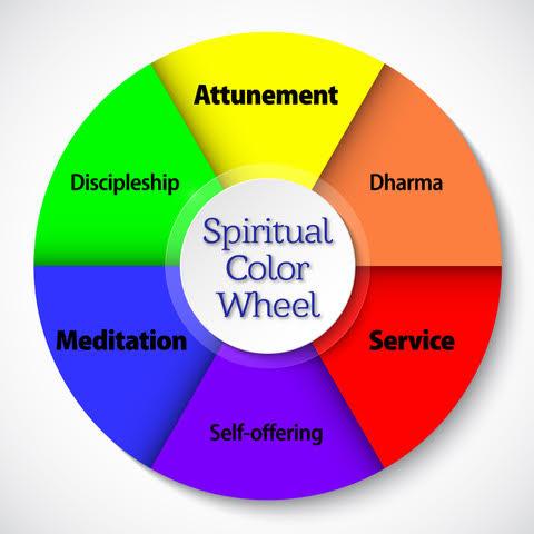 Spiritual Color Wheel